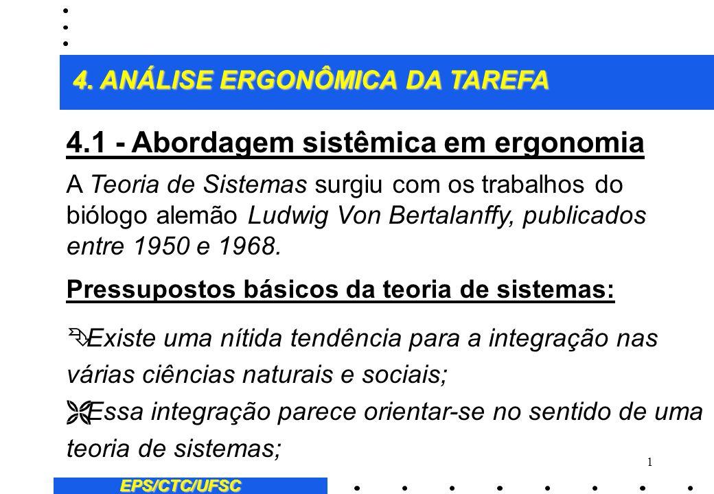 91 EPS/CTC/UFSC Tarefa é a análise das condições de trabalho.