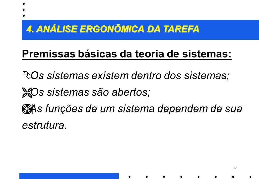3 Premissas básicas da teoria de sistemas: Ê Os sistemas existem dentro dos sistemas; Ë Os sistemas são abertos; Ì As funções de um sistema dependem de sua estrutura.