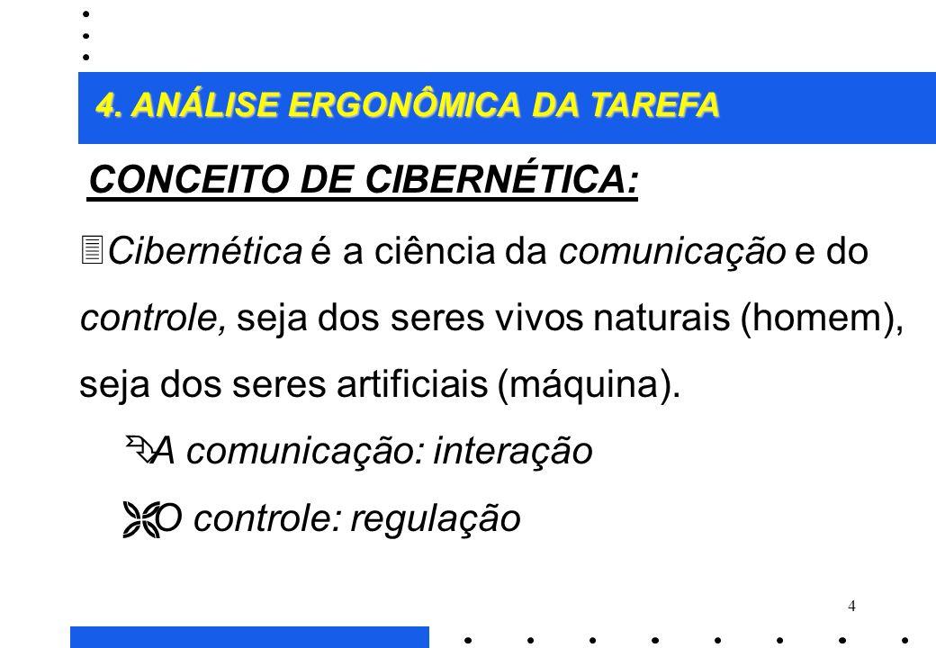 4 CONCEITO DE CIBERNÉTICA: 3Cibernética é a ciência da comunicação e do controle, seja dos seres vivos naturais (homem), seja dos seres artificiais (máquina).