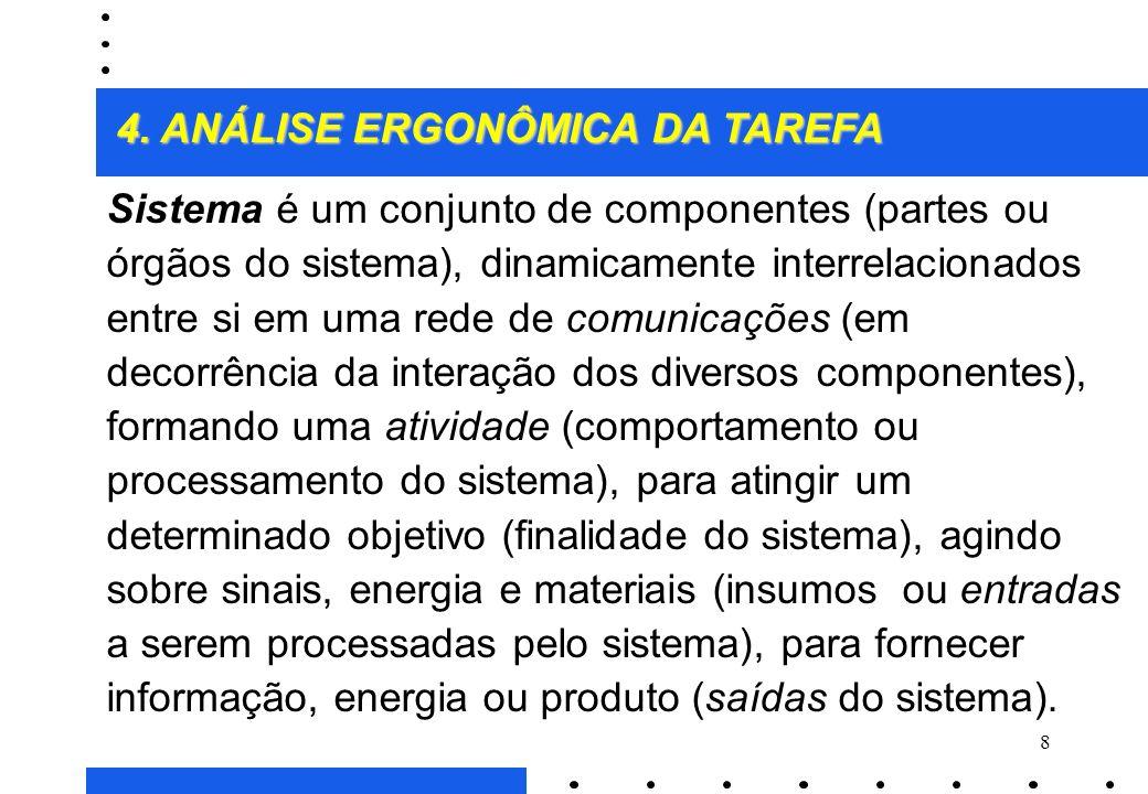 8 Sistema é um conjunto de componentes (partes ou órgãos do sistema), dinamicamente interrelacionados entre si em uma rede de comunicações (em decorrência da interação dos diversos componentes), formando uma atividade (comportamento ou processamento do sistema), para atingir um determinado objetivo (finalidade do sistema), agindo sobre sinais, energia e materiais (insumos ou entradas a serem processadas pelo sistema), para fornecer informação, energia ou produto (saídas do sistema).