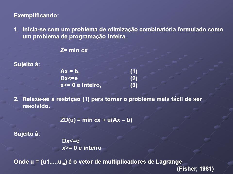 Exemplificando: 1.Inicia-se com um problema de otimização combinatória formulado como um problema de programação inteira. Z= min cx Sujeito à: Ax = b,