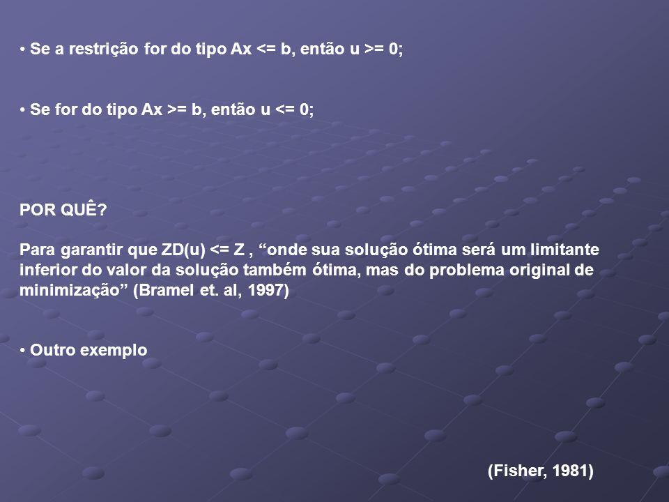 Se a restrição for do tipo Ax = 0; Se for do tipo Ax >= b, então u <= 0; POR QUÊ? Para garantir que ZD(u) <= Z, onde sua solução ótima será um limitan