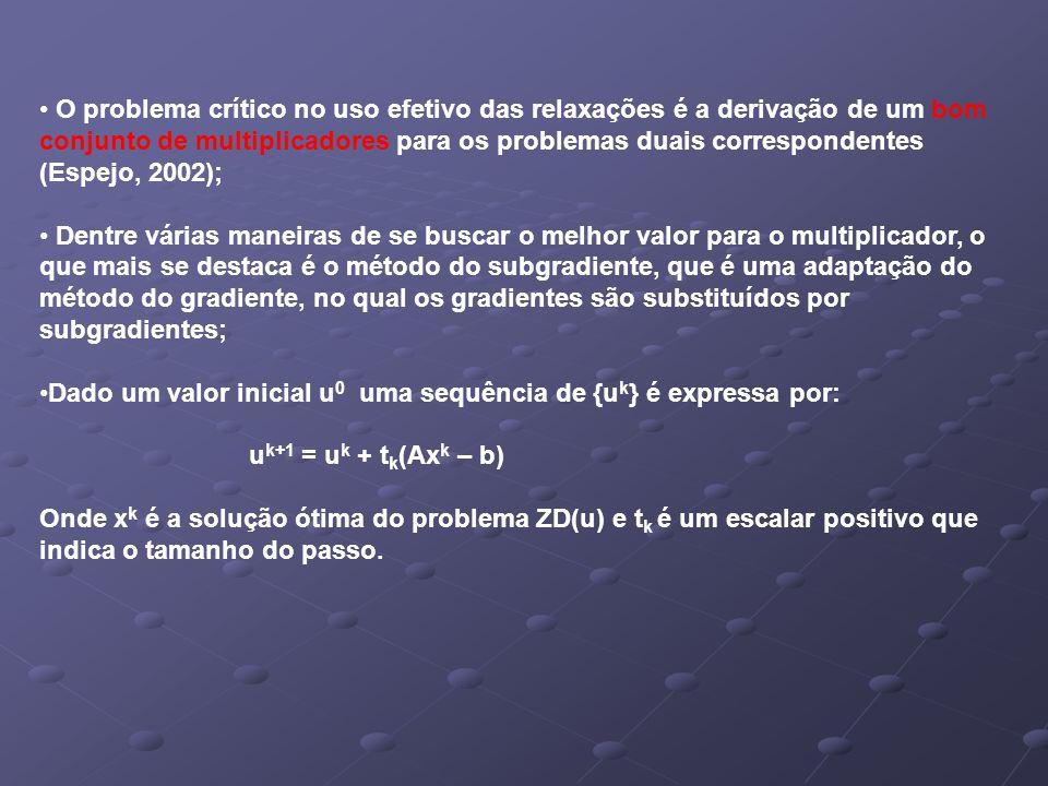 Observa-se que a cada passo desloca-se na direção do gradiente, no entanto, somente o movimento na direção do subgradiente de u não assegura o aumento na função Z; Conforme sugere Polyak in Bramel (1997) é preciso dispor de passos com valores (tamanhos) pré-determinados tk que farão com que a sequência ZD(u)) venha a convergir para a solução ótima; De acordo com Fisher (1981), ZD(u) Z se t k 0 ; A escolha do passo tk mais utilizada é: Onde λ k é um escalar que satisfaz 0 < λ k <=2 e Z* é uma estimativa de limite superior por aproximação de ZD que corresponde a melhor solução obtida nos estágios iniciais de computação; Pode-se apontar que a escolha do tamanho do passo é uma área que não é perfeitamente compreendida na atualidade (www.deps.ufsc.br/~mayerle).www.deps.ufsc.br/~mayerle