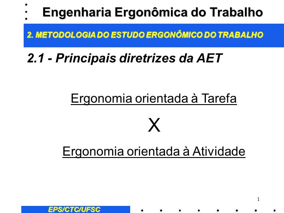 1 EPS/CTC/UFSC Ergonomia orientada à Tarefa X Ergonomia orientada à Atividade 2.1 - Principais diretrizes da AET Engenharia Ergonômica do Trabalho 2.