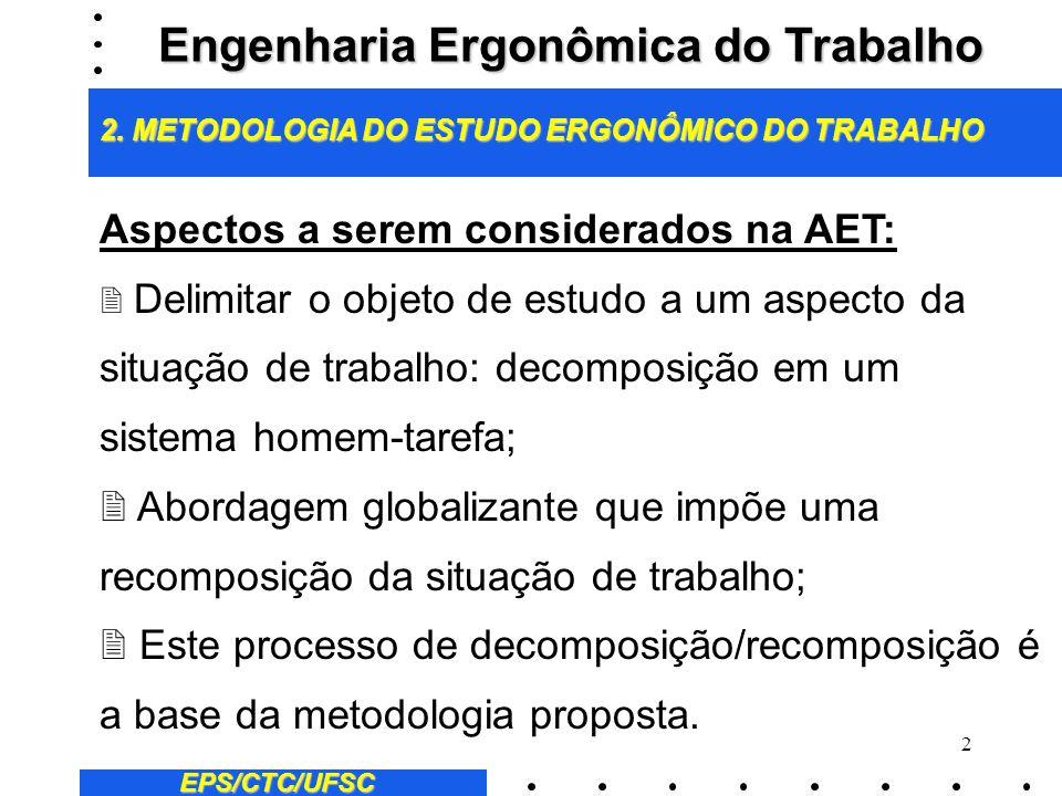 12 EPS/CTC/UFSC 2.4 - A dimensão da pesquisa ou da intervenção Engenharia Ergonômica do Trabalho 2.