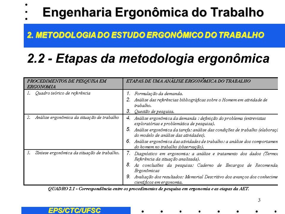 3 EPS/CTC/UFSC 2.2 - Etapas da metodologia ergonômica Engenharia Ergonômica do Trabalho 2.