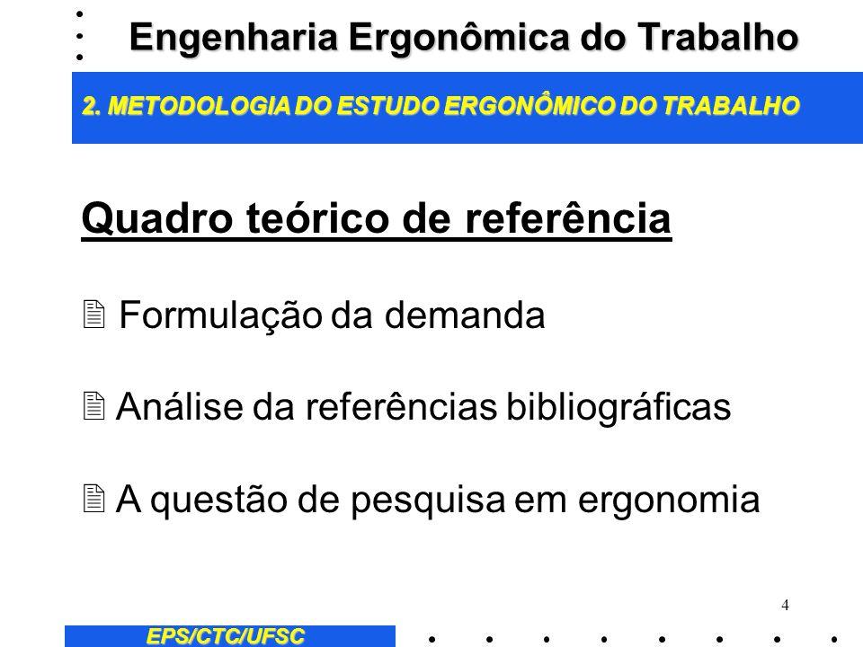 4 Quadro teórico de referência 2 Formulação da demanda 2 Análise da referências bibliográficas 2 A questão de pesquisa em ergonomia EPS/CTC/UFSC Engenharia Ergonômica do Trabalho 2.
