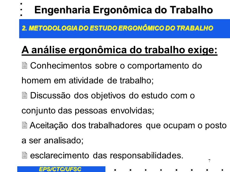 6 Síntese ergonômica da situação 2 Diagnóstico: termos de referência 2 Cadernos de encargos 2 Memorial descritivo EPS/CTC/UFSC Engenharia Ergonômica d