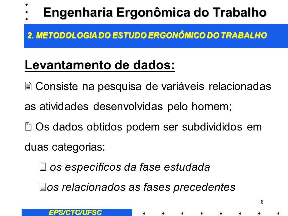 7 A análise ergonômica do trabalho exige: 2 Conhecimentos sobre o comportamento do homem em atividade de trabalho; 2 Discussão dos objetivos do estudo