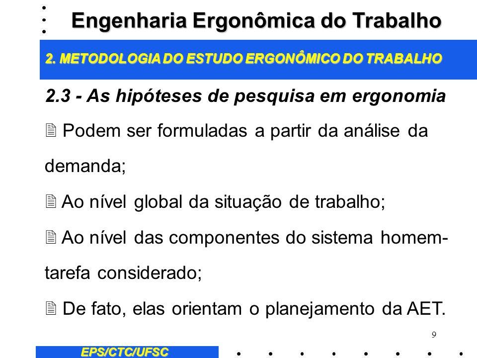 9 EPS/CTC/UFSC 2.3 - As hipóteses de pesquisa em ergonomia Engenharia Ergonômica do Trabalho 2.