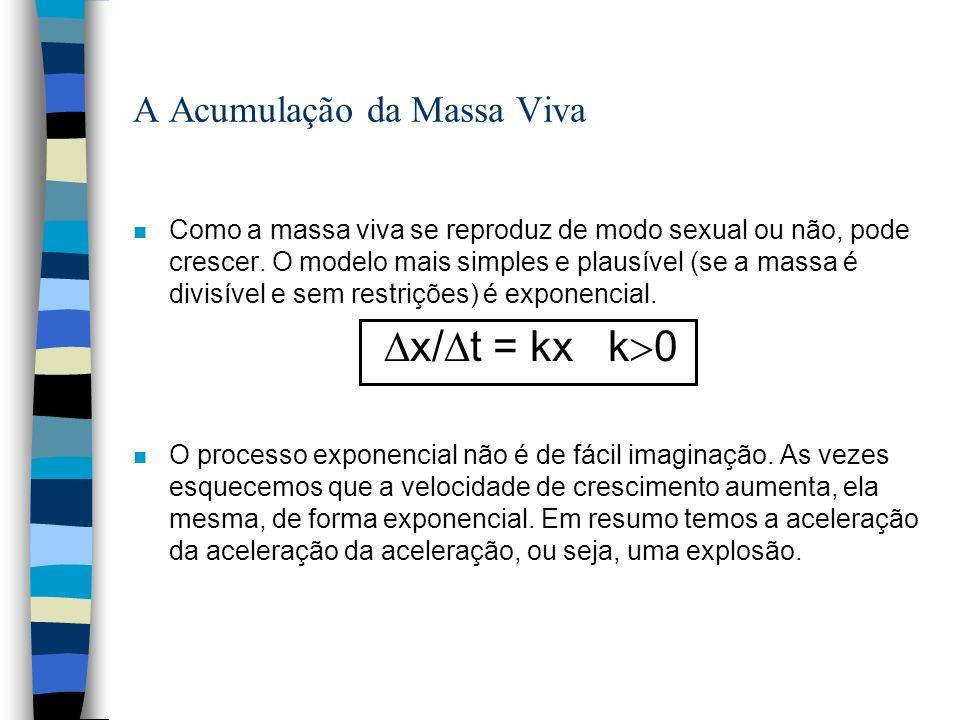 A Acumulação da Massa Viva n Como a massa viva se reproduz de modo sexual ou não, pode crescer.
