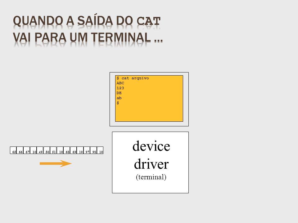 device driver (terminal) $ cat arquivo ABC 123 DE ab $ 6566671049505110686910979810