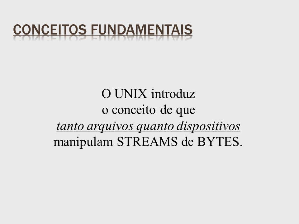 O UNIX introduz o conceito de que tanto arquivos quanto dispositivos manipulam STREAMS de BYTES.