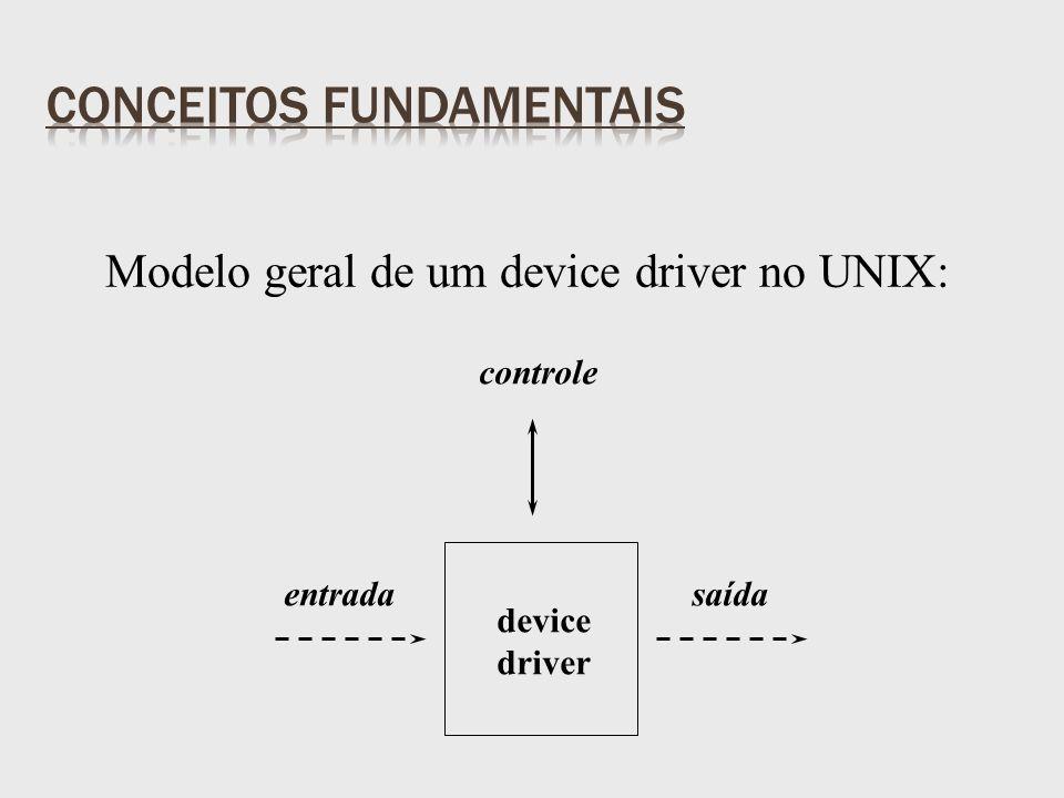 Modelo geral de um device driver no UNIX: controle entradasaída device driver