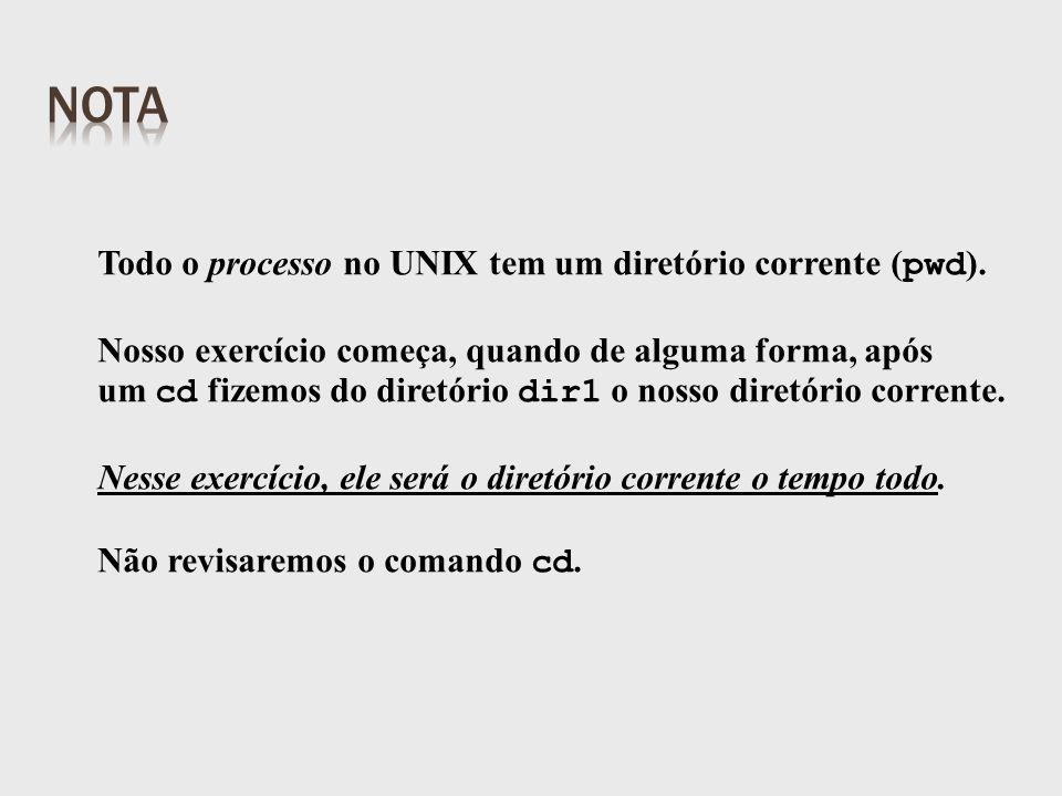 Todo o processo no UNIX tem um diretório corrente ( pwd ).