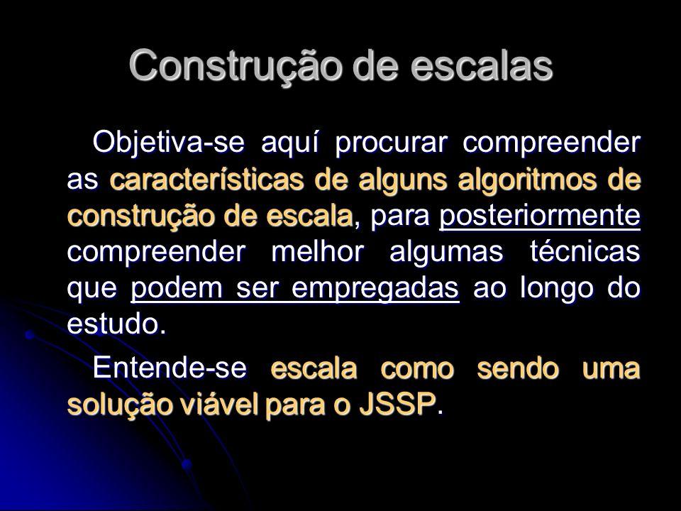 Construção de escalas Objetiva-se aquí procurar compreender as características de alguns algoritmos de construção de escala, para posteriormente compr