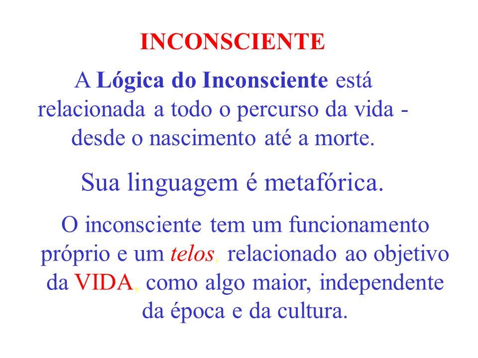 A Lógica do Inconsciente está relacionada a todo o percurso da vida - desde o nascimento até a morte. INCONSCIENTE O inconsciente tem um funcionamento
