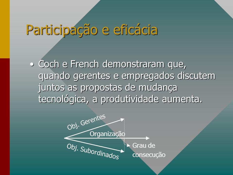 Participação e eficácia Coch e French demonstraram que, quando gerentes e empregados discutem juntos as propostas de mudança tecnológica, a produtividade aumenta.Coch e French demonstraram que, quando gerentes e empregados discutem juntos as propostas de mudança tecnológica, a produtividade aumenta.