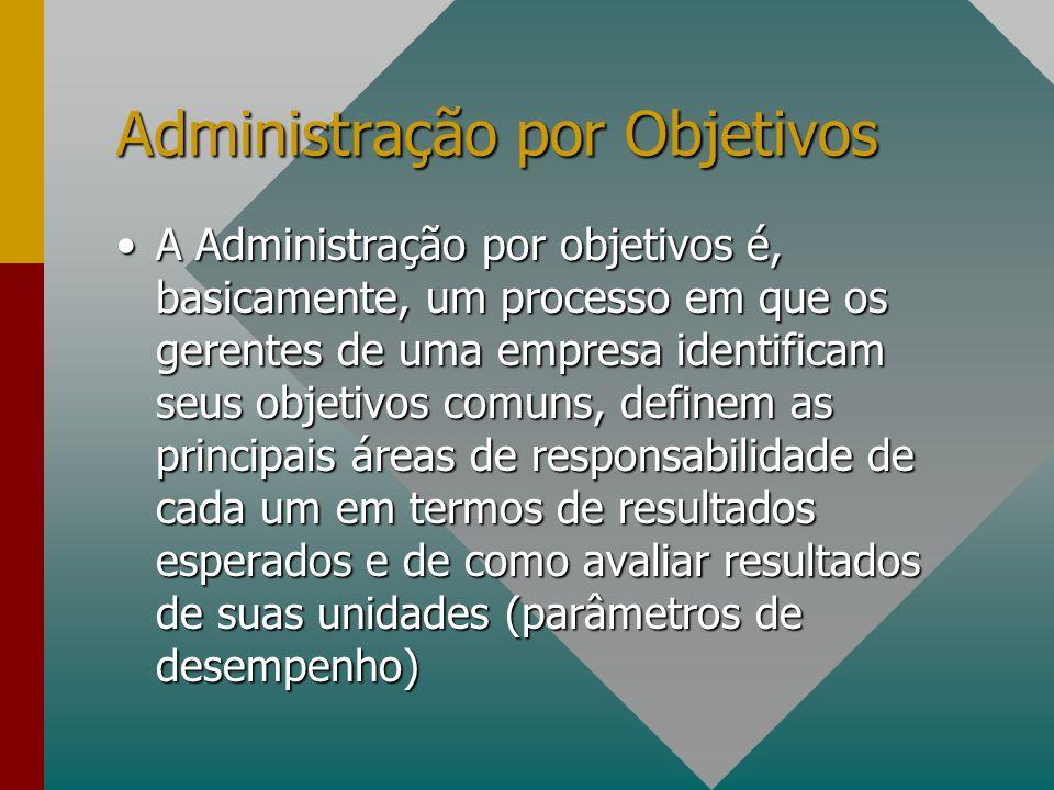 Administração por Objetivos A Administração por objetivos é, basicamente, um processo em que os gerentes de uma empresa identificam seus objetivos com