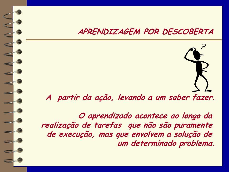 POR DESCOBERTA POR INSTRUÇÃO ( a partir da ação ) SABER FAZER ( de forma verbal ou por texto ) FAZER AQUISIÇÃO DE CONHECIMENTOS