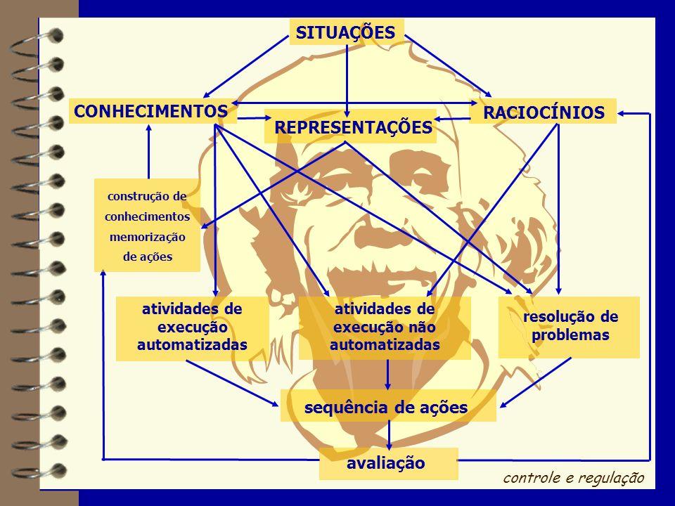 AQUISIÇÃO DE CONHECIMENTOS UFSC / PPGEP Mídia e Conhecimento TECPAR 6 / CEFET-PR 1 Ergonomia Cognitiva Prof. Francisco A. P. Fialho