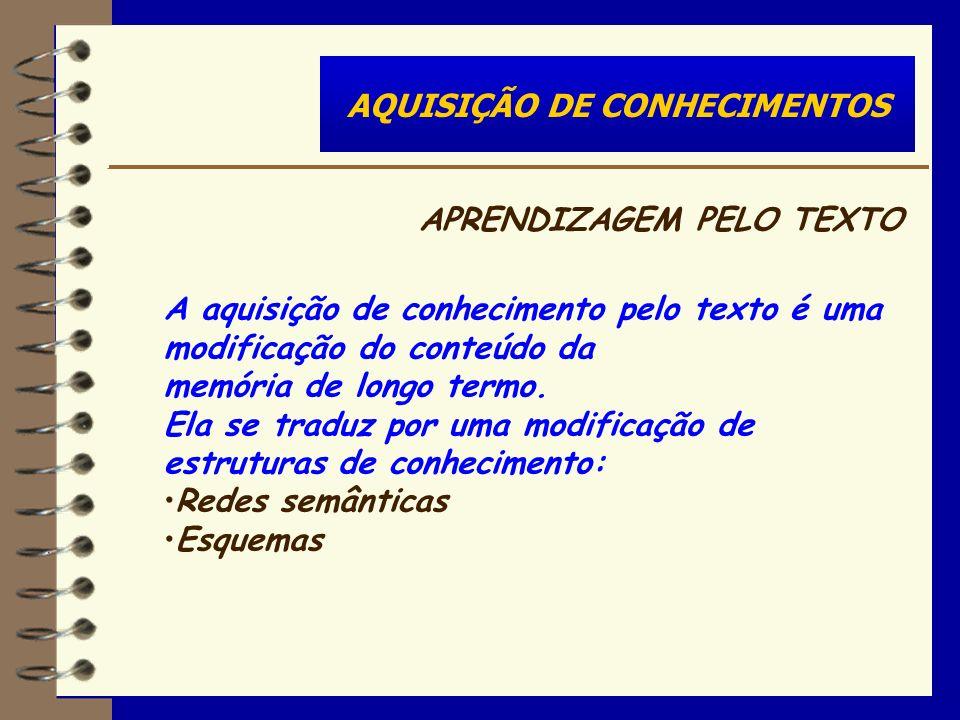 Exemplo : APRENDIZAGEM POR DESCOBERTA [ CONSTRUÇÃO CONHECIMENTOS GERAIS P/ CLASSES DE SITUAÇÕES Analogias