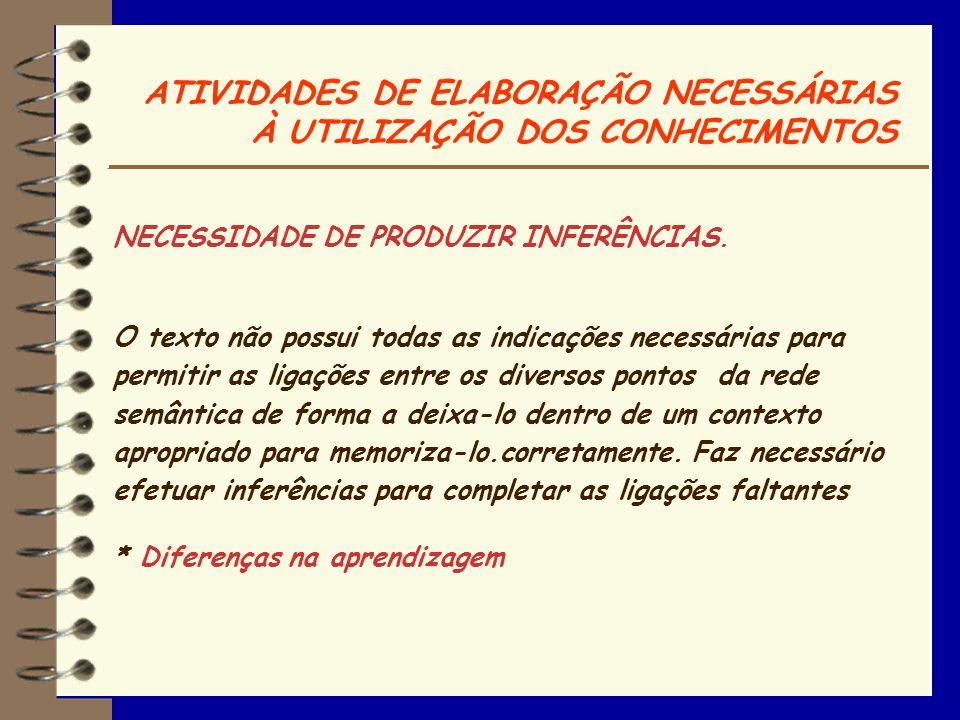 ATIVIDADES DE ELABORAÇÃO NECESSÁRIAS À UTILIZAÇÃO DOS CONHECIMENTOS A Natureza das Elaborações -Influência que tem o título de um texto ou marcas ling