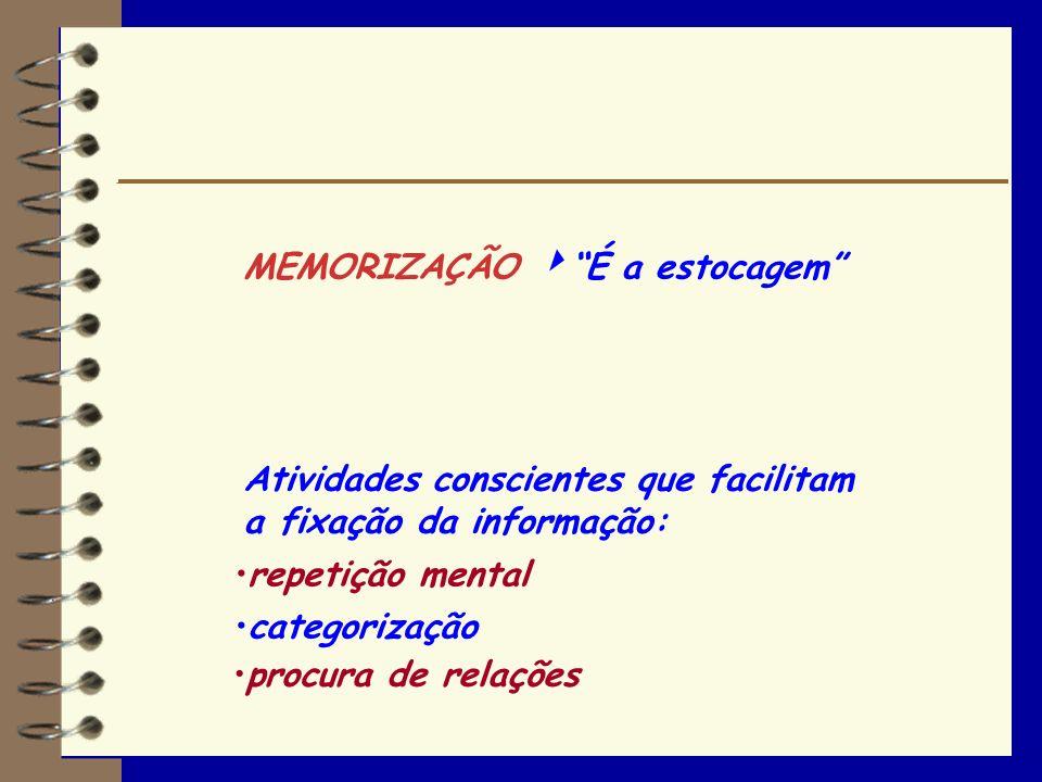 A aquisição de conhecimentos não possui atividade mental específica, é a prática de diversas atividades cognitivas, podendo ser analisadas a partir da