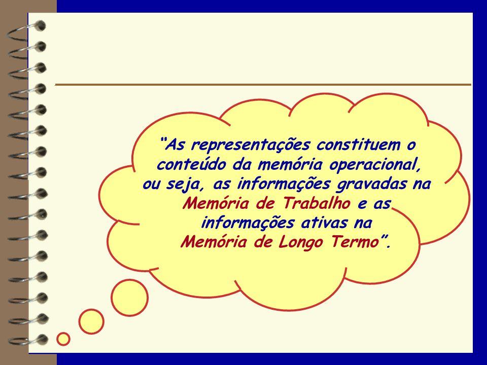 REPRESENTAÇÃO É sinônimo de compreensão. É uma construção circunstancial feita num contexto particular e com fins específicos numa situação dada, e pa