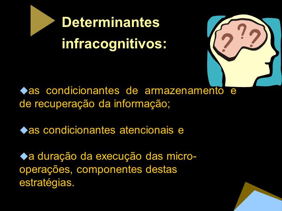 as condicionantes de armazenamento e de recuperação da informação; as condicionantes atencionais e a duração da execução das micro- operações, compone