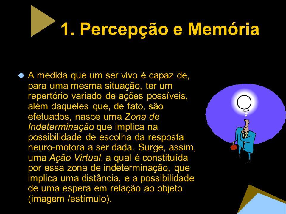1. Percepção e Memória A medida que um ser vivo é capaz de, para uma mesma situação, ter um repertório variado de ações possíveis, além daqueles que,