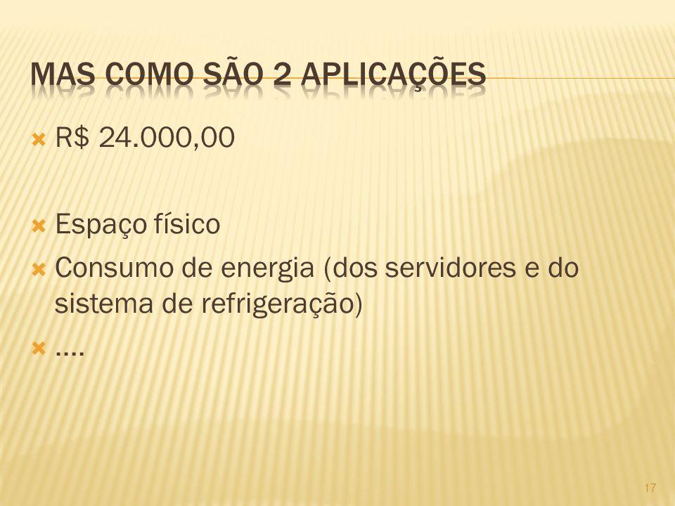 R$ 24.000,00 Espaço físico Consumo de energia (dos servidores e do sistema de refrigeração).... 17