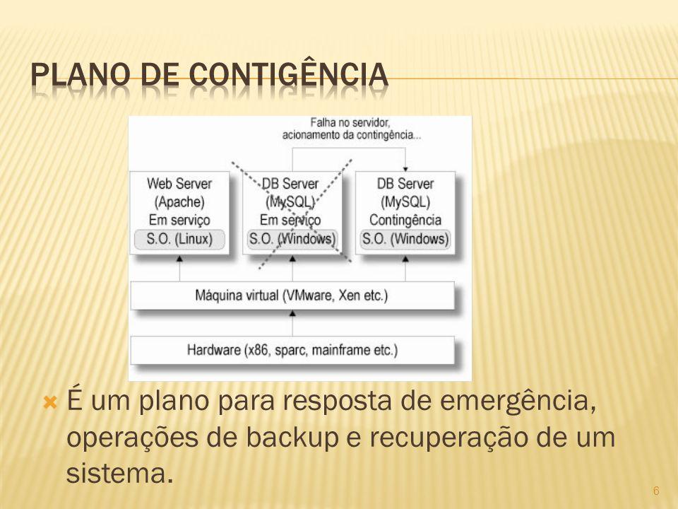 É um plano para resposta de emergência, operações de backup e recuperação de um sistema. 6