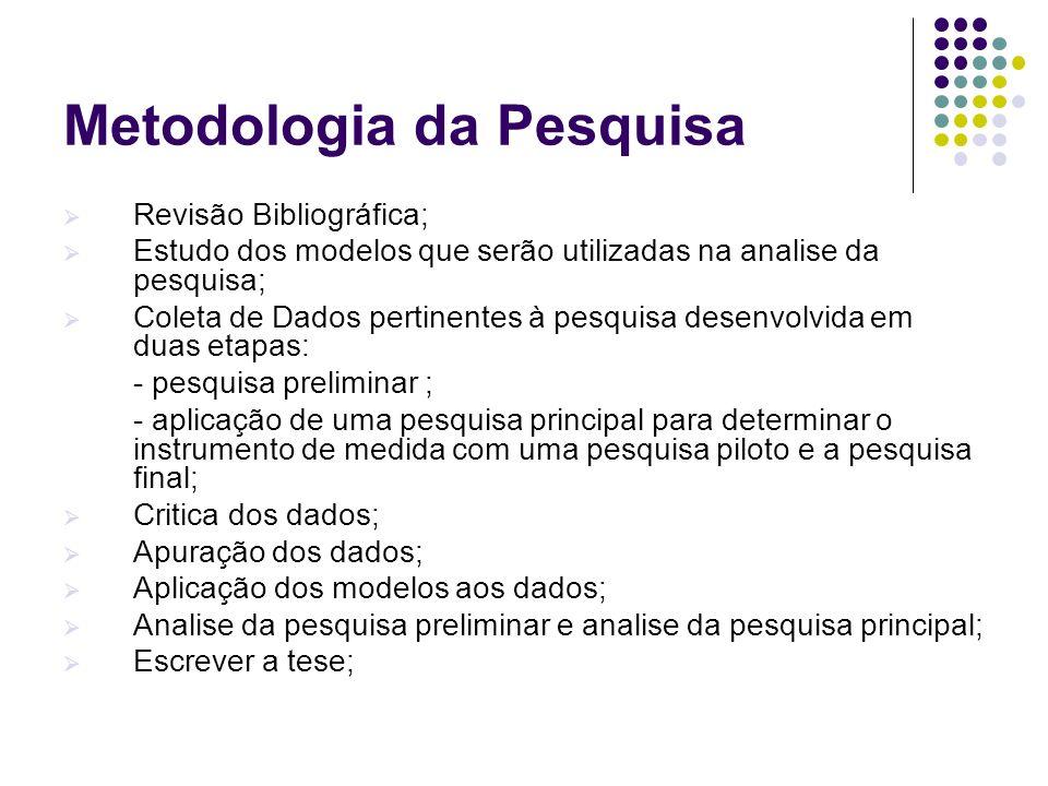 Metodologia da Pesquisa Revisão Bibliográfica; Estudo dos modelos que serão utilizadas na analise da pesquisa; Coleta de Dados pertinentes à pesquisa