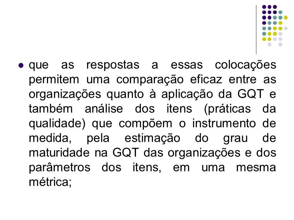 que as respostas a essas colocações permitem uma comparação eficaz entre as organizações quanto à aplicação da GQT e também análise dos itens (prática