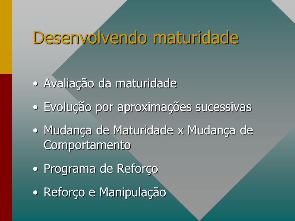 Desenvolvendo maturidade Avaliação da maturidadeAvaliação da maturidade Evolução por aproximações sucessivasEvolução por aproximações sucessivas Mudan