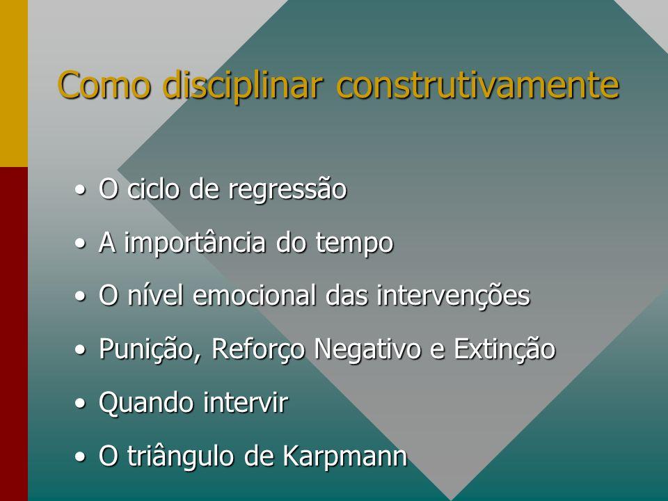 Como disciplinar construtivamente O ciclo de regressãoO ciclo de regressão A importância do tempoA importância do tempo O nível emocional das interven