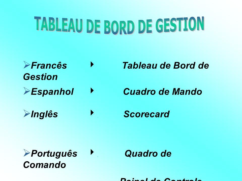 Francês Tableau de Bord de Gestion.Português Quadro de Comando Painel de Controle.