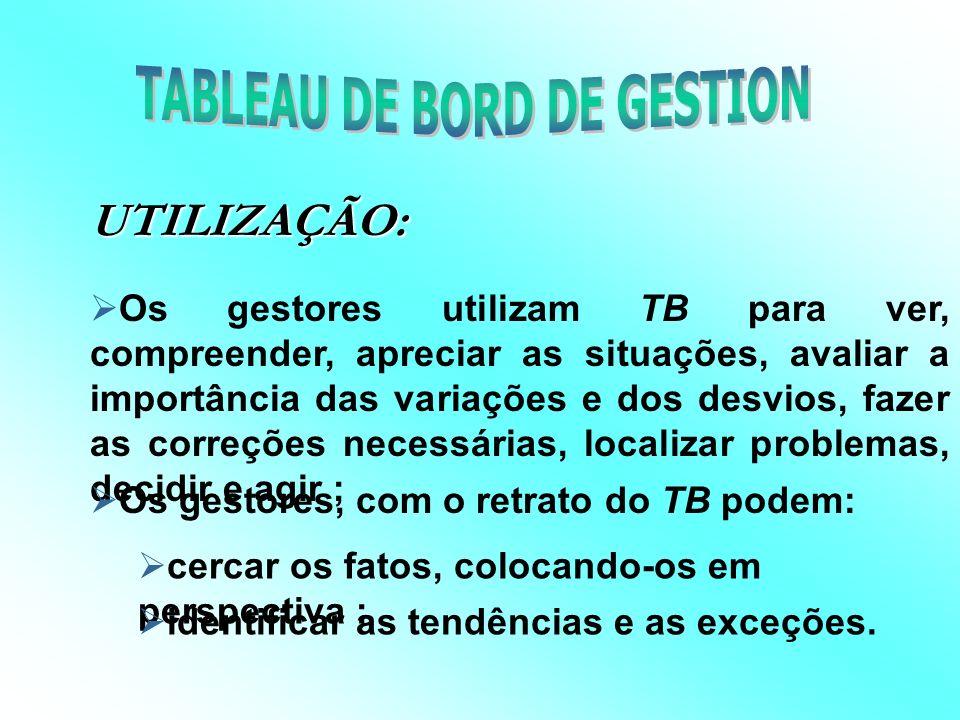 Francês Tableau de Bord de Gestion. Português Quadro de Comando Painel de Controle.
