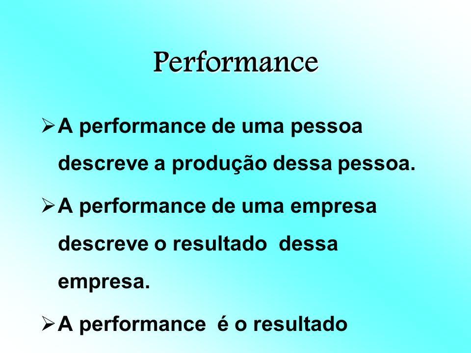 Tableau de Bord e a Gestão da Performance 1) A medida dos resultados 2) A freqüência dos procedimentos da medida da performance 3) A preparação da condições para assegurar a performance