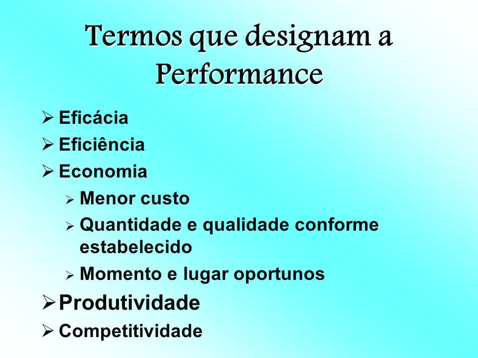Performance A performance de uma pessoa descreve a produção dessa pessoa.