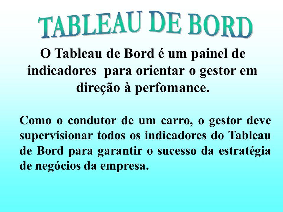 Etapa 5 : Design do Tableau de Bord Fundamentalmente se desenha a cara do TB,ou seja, como os gráficos, planilhas e pictogramas representarão a forma de apresentação dos indicadores.