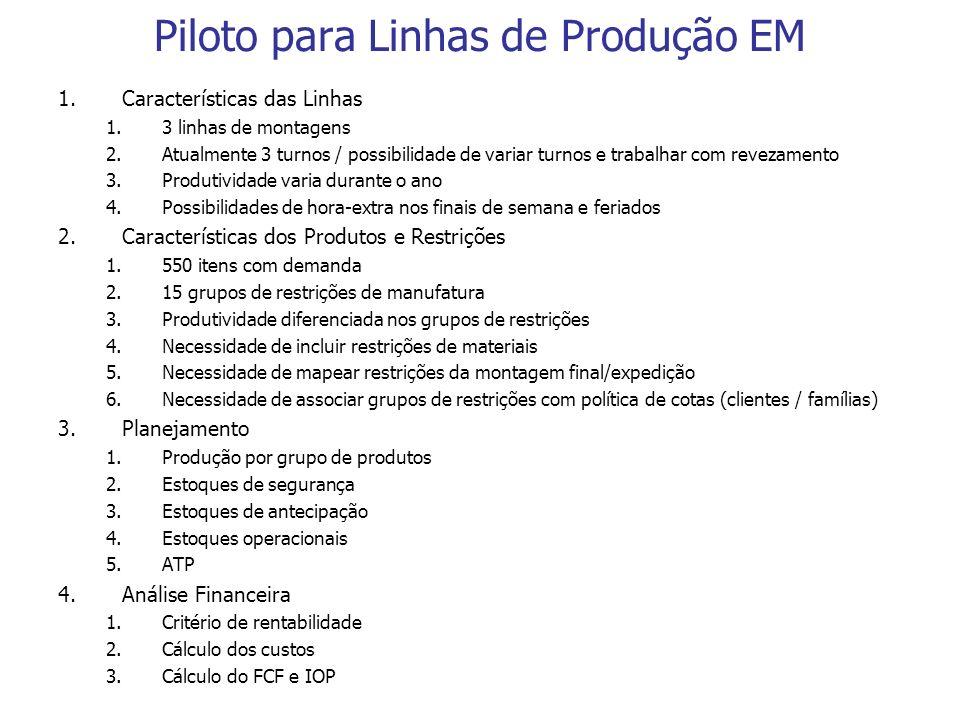 Piloto para Linhas de Produção EM 1.Características das Linhas 1.3 linhas de montagens 2.Atualmente 3 turnos / possibilidade de variar turnos e trabal