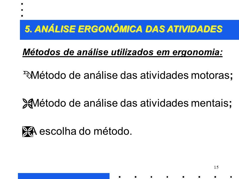 14 5.4 - Métodos de análise das atividades 5. ANÁLISE ERGONÔMICA DAS ATIVIDADES 3Conjunto dos meios e procedimentos práticos que permitem dar um conte