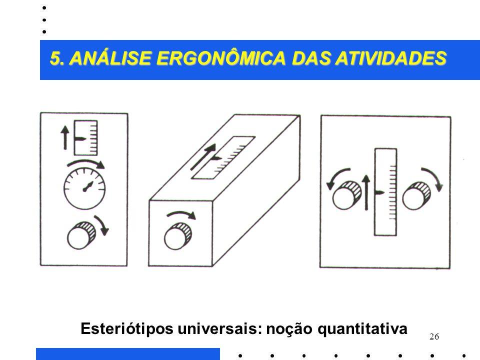 25 Esteriótipos universais: noção qualitativa relacionada a ação motora 5. ANÁLISE ERGONÔMICA DAS ATIVIDADES