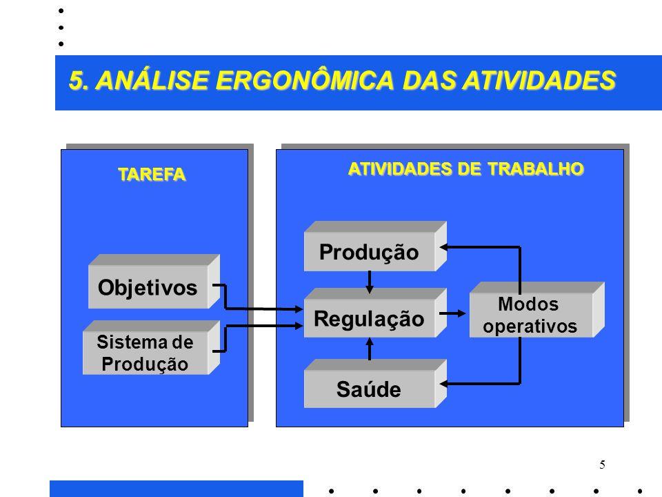 4 O modo operativo, é sempre um compromisso que leva em consideração os seguintes aspectos: 3Os objetivos do trabalho; 3Sistemas de produção; 3Os resu
