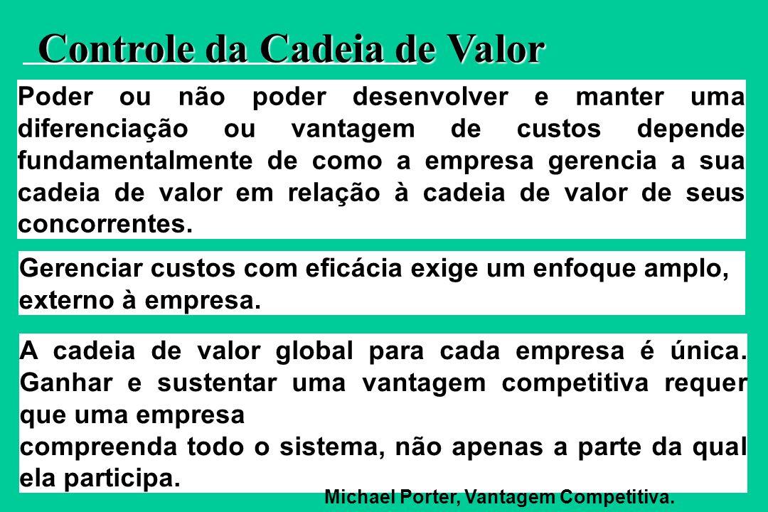 A cadeia de valor é um conjunto de atividades criadoras de valor desde fontes de matéria prima, passando por fornecedores decomponentes e o produto final entregue ao consumidor.