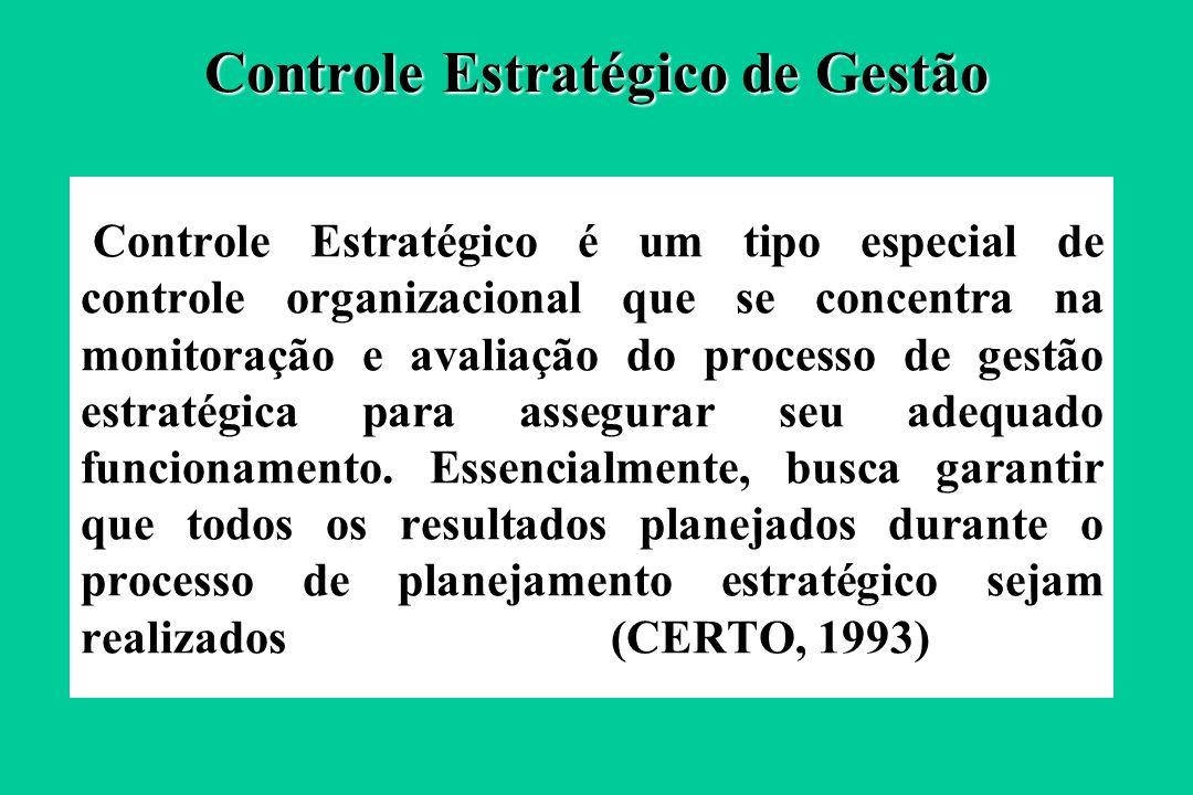 Controle Estratégico é um tipo especial de controle organizacional que se concentra na monitoração e avaliação do processo de gestão estratégica para assegurar seu adequado funcionamento.