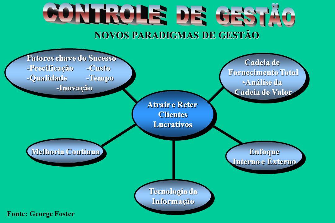 Controle Estratégico de Gestão Aspectos Conceituais Conceito de Controle Estratégico Fundamental para assegurar que as atividades de uma empresa se re