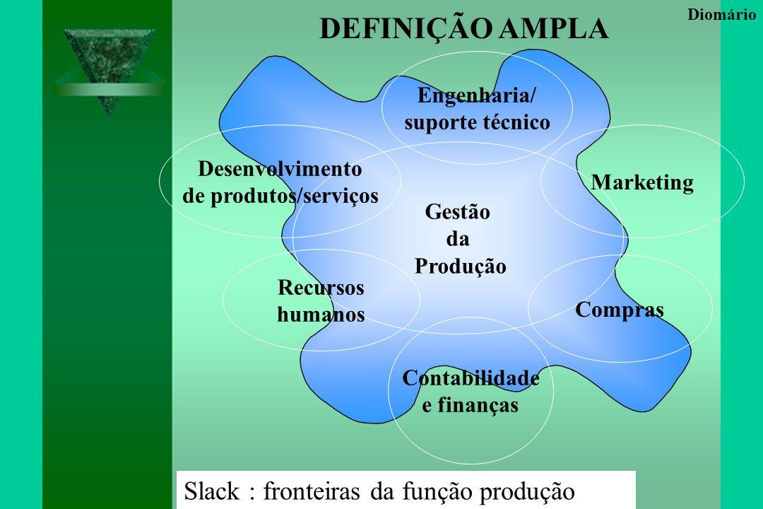 PRODUÇÃO Contabilidade e finanças Recursos humanos Desenvolvimento de produtos/serviços Compras Marketing Engenharia/ suporte técnico Slack: fronteiras da função produção Diomário DEFINIÇÃO ESTREITA
